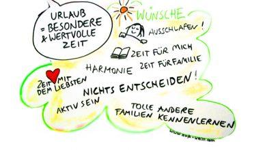Eine Illustration zum Thema Urlaub und Familie.