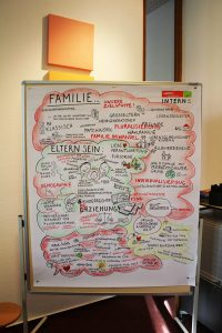 Graphic Recording_vamos